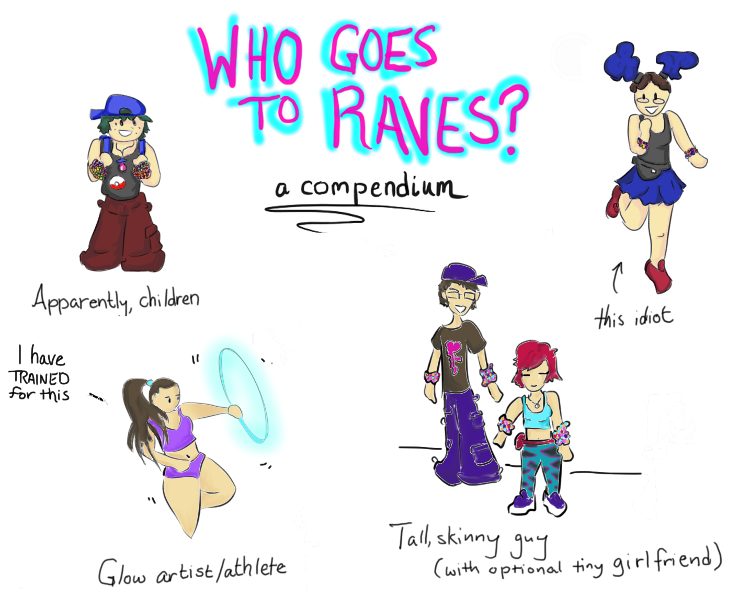 Who Goes to Raves